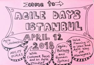 agile-days-sketching